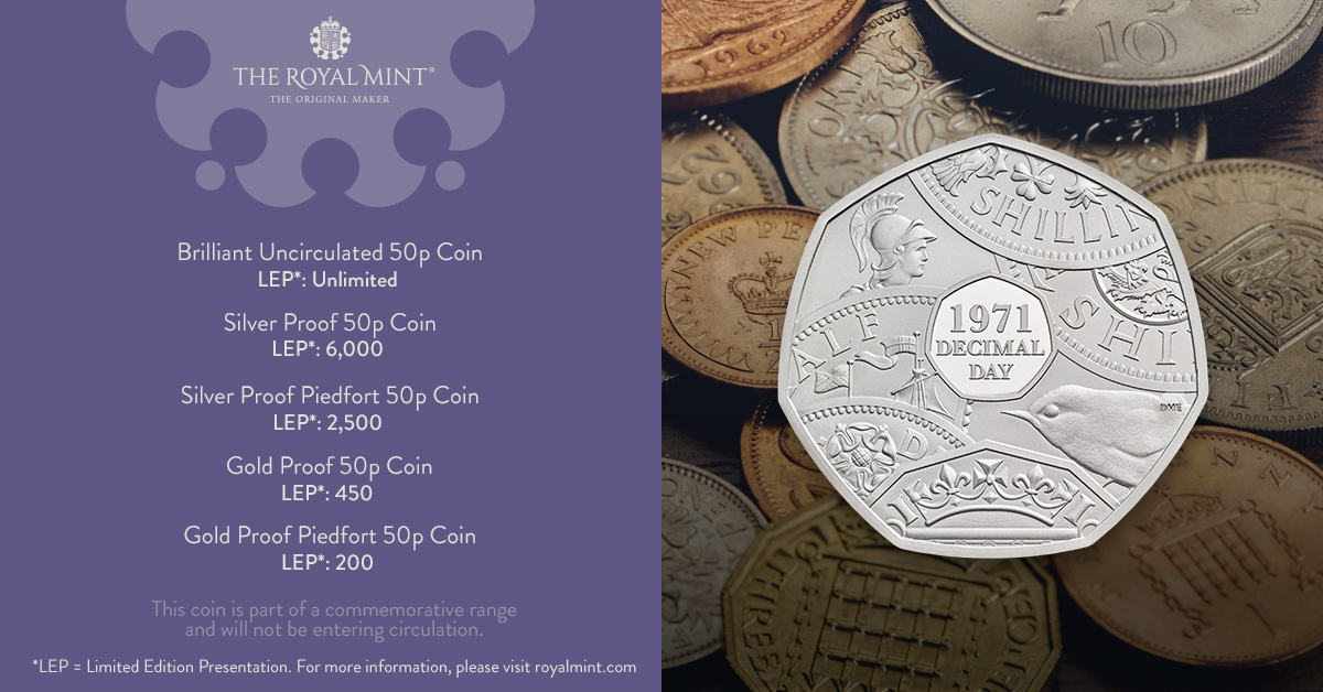 Decimal Day Mintage Figures